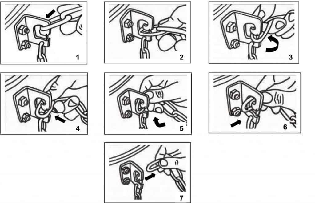 Демонтаж на верига - Схема за разкачване на улеи в седем подробни стъпки.