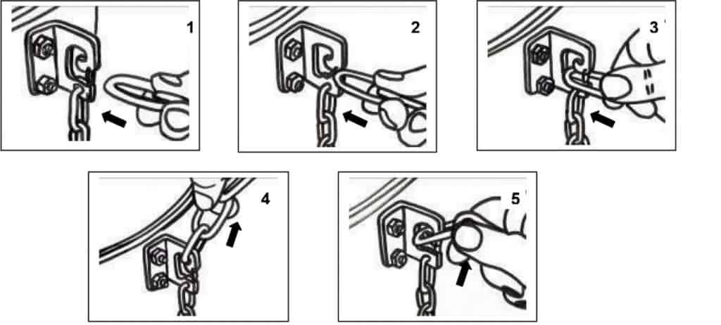 Монтаж на верига - Схема в 5 стъпки за осигуряване на фиксираща част на улея .