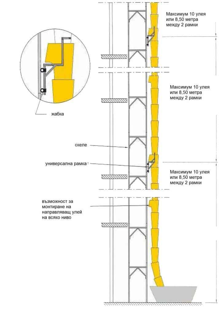 Улей с метална рамка за високи строителни обекти, инструкция. За високи строителни обекти има изисквания, които трябва да се спазват.